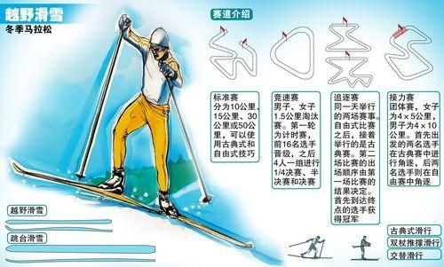 滑雪怎么转弯图片教程+