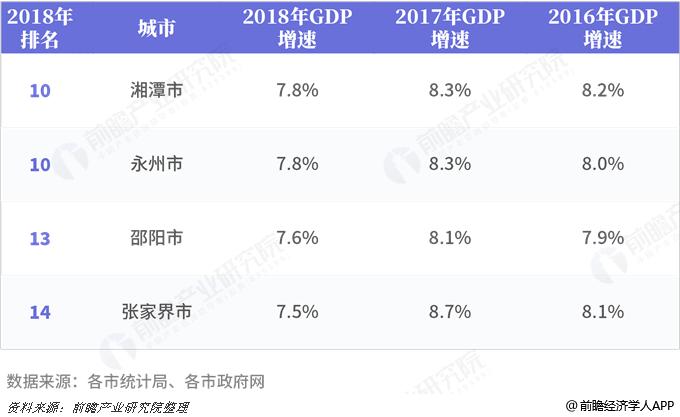 2017四川省gdp排名_四川省各市gdp2020