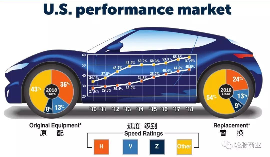 2019轮胎销量排行_中国轿车轮胎原配排行榜 2019上