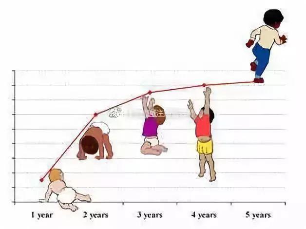 如何知道宝宝是否超重or偏瘦?如果超重偏瘦怎么喂养可以掰回来?(超长科普,建议先收再看)
