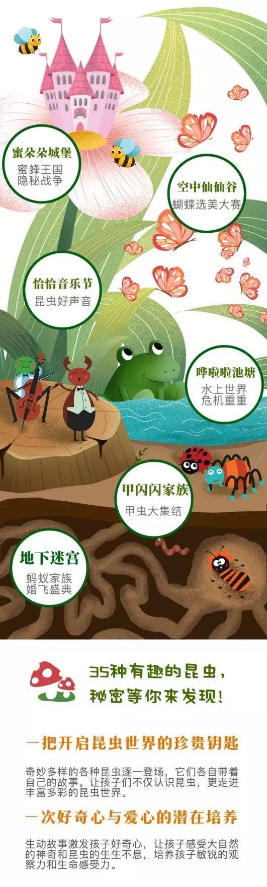 探尋昆蟲世界的奧秘:奶泡泡昆蟲日記(上)27集mp3有聲故事_圖片 20