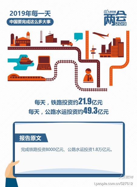 2019年城市贫困人口_...年220元,对贫困人口实行全额资助-2019年度张家口城乡居民