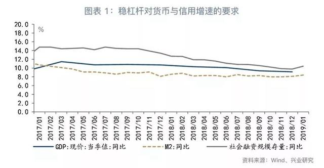 名义gdp和实际差多少_国泰君安 点评GDP数据修正 增速或超预期