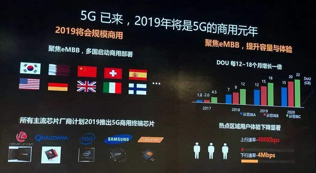 2019将成5G元年,这些城市会优先享用5G网络,有你所在的城市吗?