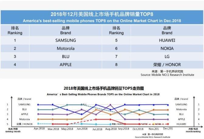 HTC已经放弃为何摩托罗拉和索尼还在坚持?(图3)