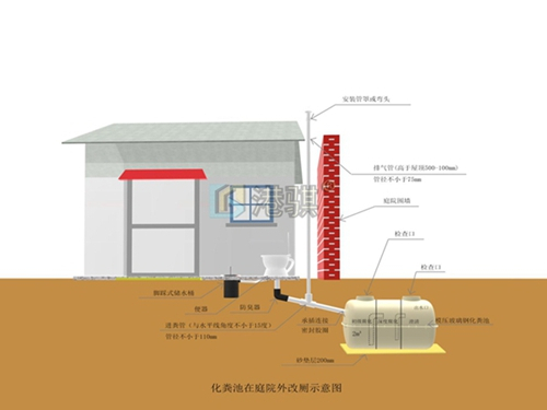 家用卫生间尺寸平面图