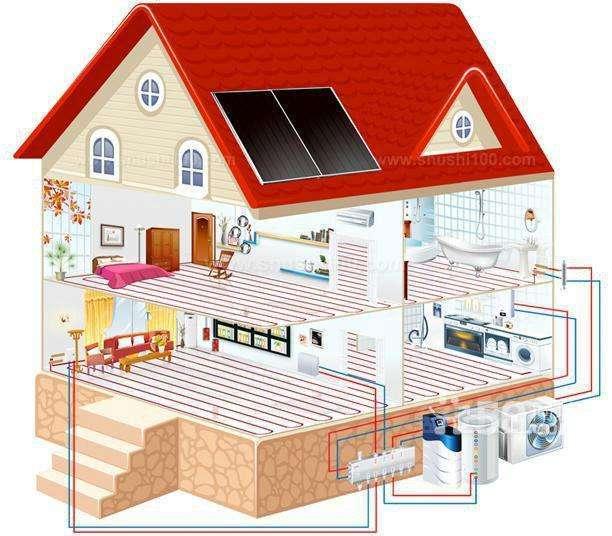 家里需要装新风体系吗,新风体系好坏