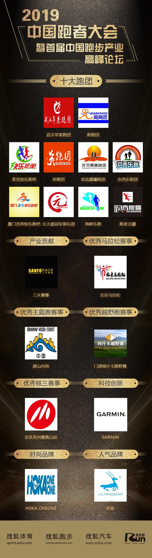 中国跑者大会暨首届中国跑步产业高峰论坛优秀评选榜单出炉