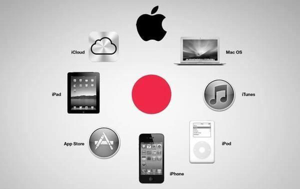 iPhone再次降价,库克的苹果帝国真的要坍塌了吗?-