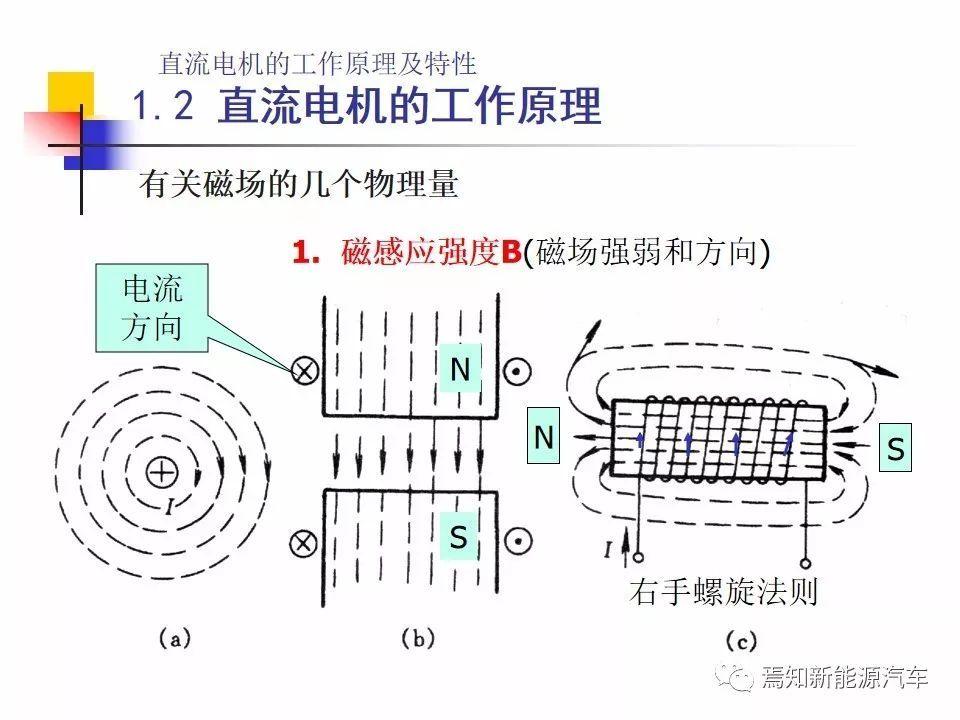 dc的原理_用于机车空调的D D变换器