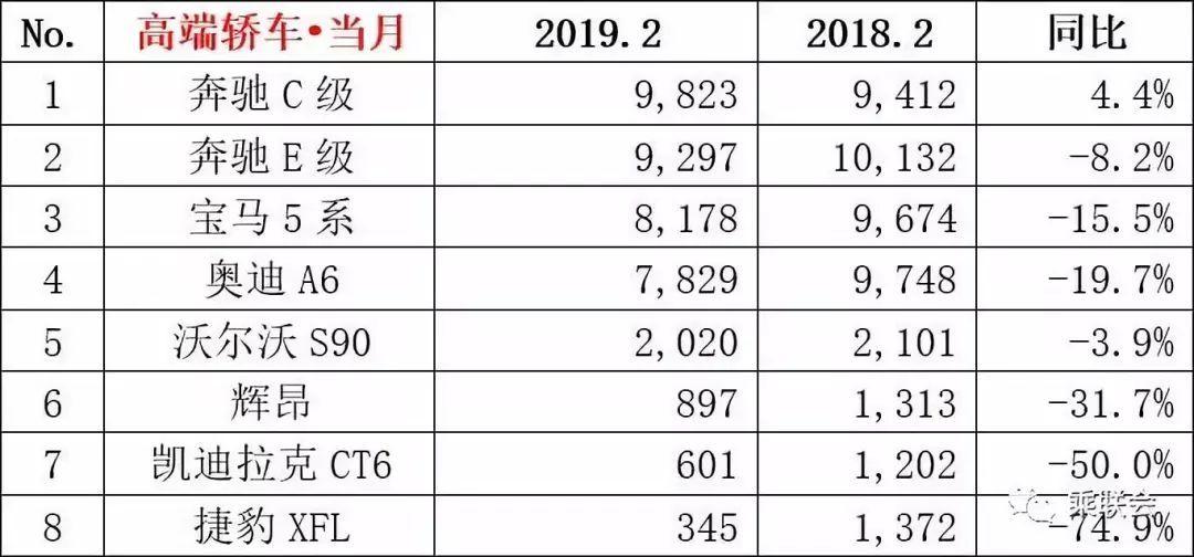 2019年车型销量排行榜_2019年1月汽车销量排行榜 截止第三周下降1