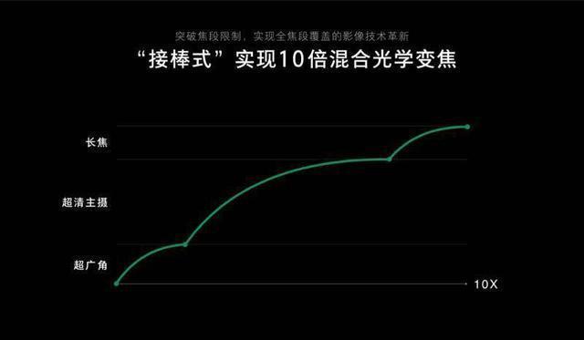 OPPO又出新打法,子品牌Realme回归,即将发新机?(图3)