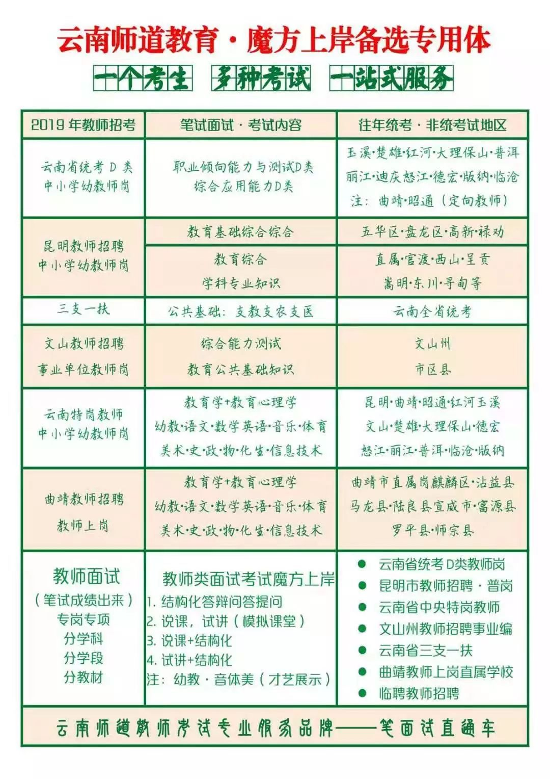 【特岗教师招360人】2019年文山州4县(市)第