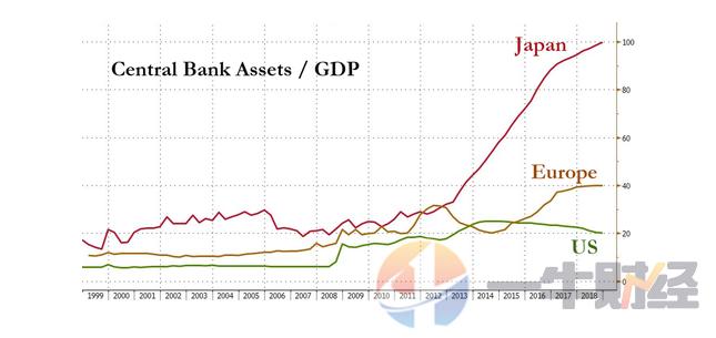 日本内需占gdp多少_内需不足 日本一季度GDP终值大幅下修
