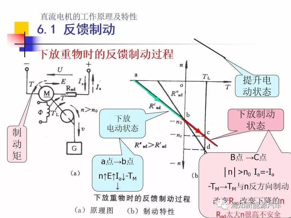 直流电复律的原理_理之律者图片
