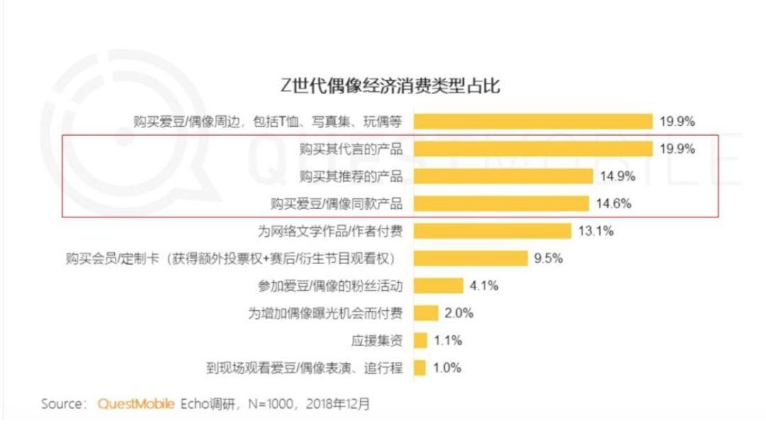 让年轻用户发现自我,QQ音乐用智能语音识别引爆品牌社交传播(图3)