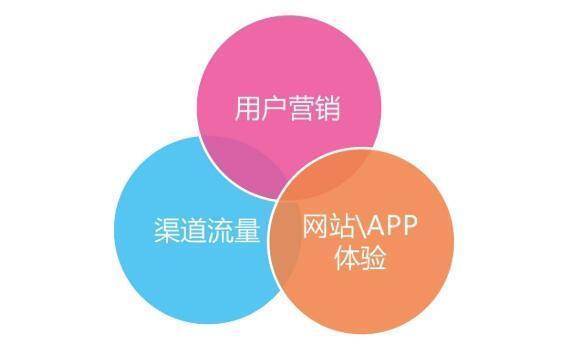 淘宝seo如何优化seo行业岗位有哪些sem工作内容杭州seo中心-第1张图片-爱站屋博客