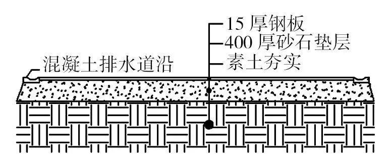 节能环保型施工现场临时道路做法 (图2)