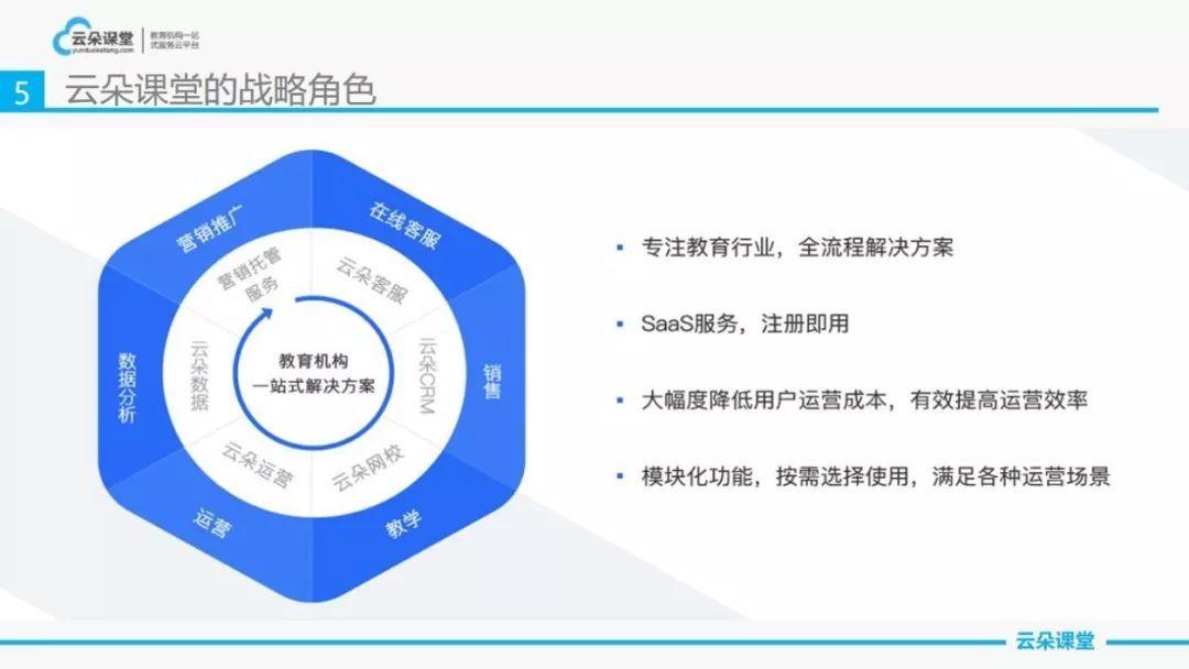 百度seo推广是什么seo的中文seo优化教程百度云-第2张图片-爱站屋博客