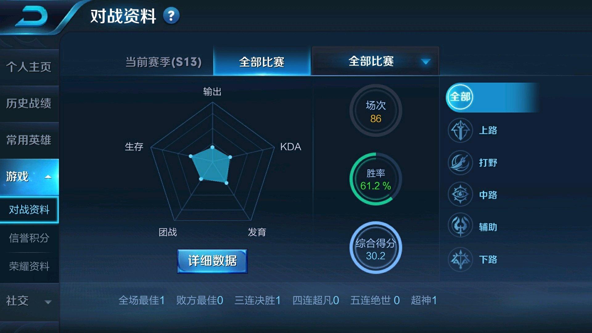 """王者荣耀:玩家意外发现""""天选之子"""",单排战绩辣眼,胜率逆天!_比赛 游戏电竞 第4张"""
