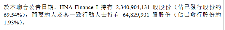 也就是说,海航此次是清仓出售,交易完成后将不再持有香港国际建投的股份。而黑石将持有约24.06亿股股份,持股比例升至71.47%,取代海航再度成为其控股股东。