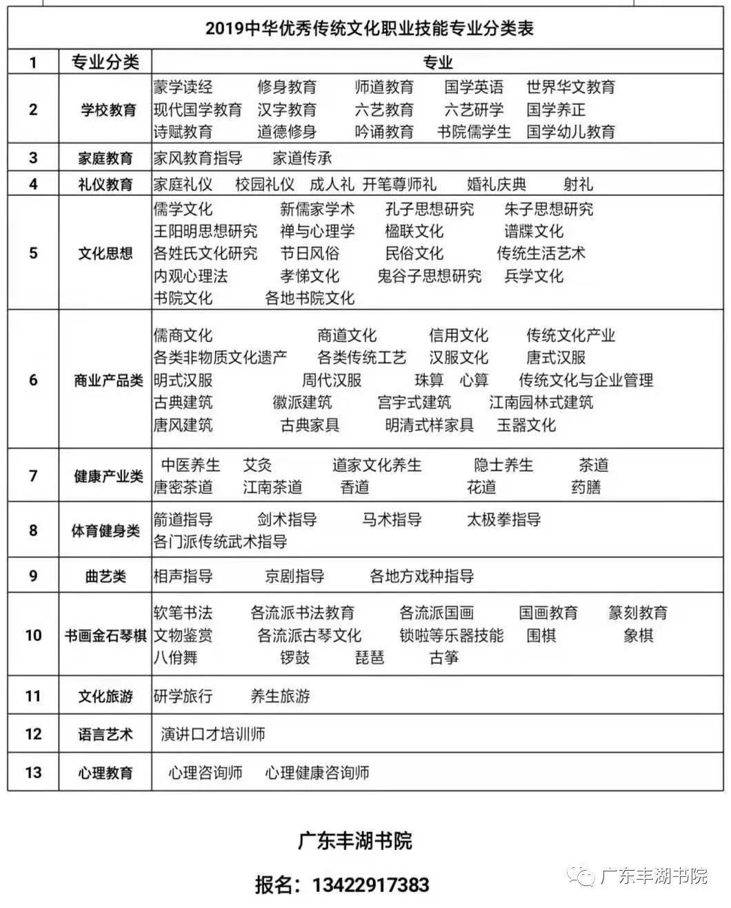 市中医院针灸推拿科主任中医师徐灵聪:言传身