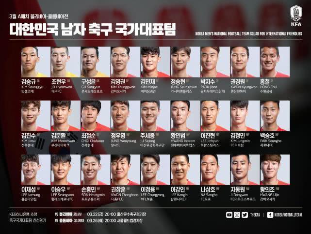 韩国队大名单:孙兴慜压阵 金玟哉领衔中超三将_赫罗纳 体育新闻 第1张