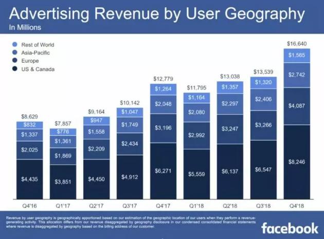 """Facebook要""""变脸"""",网友乐了:你这不就是抄微信嘛 科技头条 第8张"""