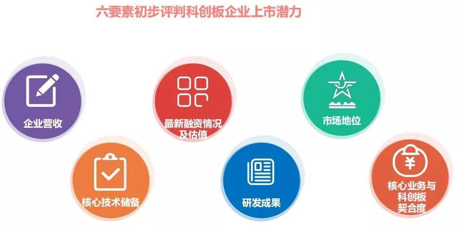 他是未来的新晋商领袖 晋民投副董事长张晋芳的集创北方入列科创板第一批上市企业潜力名单 100家