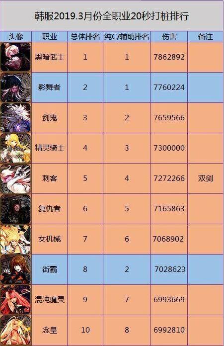2019键盘排行榜_2019双11京东电脑数码销量排行榜11月8日