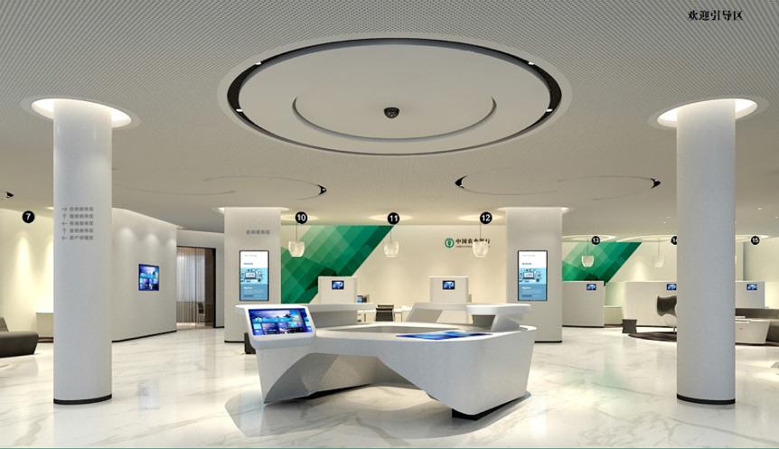 银行网点的智能化:从哪里来,到哪里去?