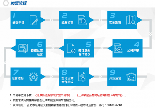江淮新能源i系产品在全国范围招商