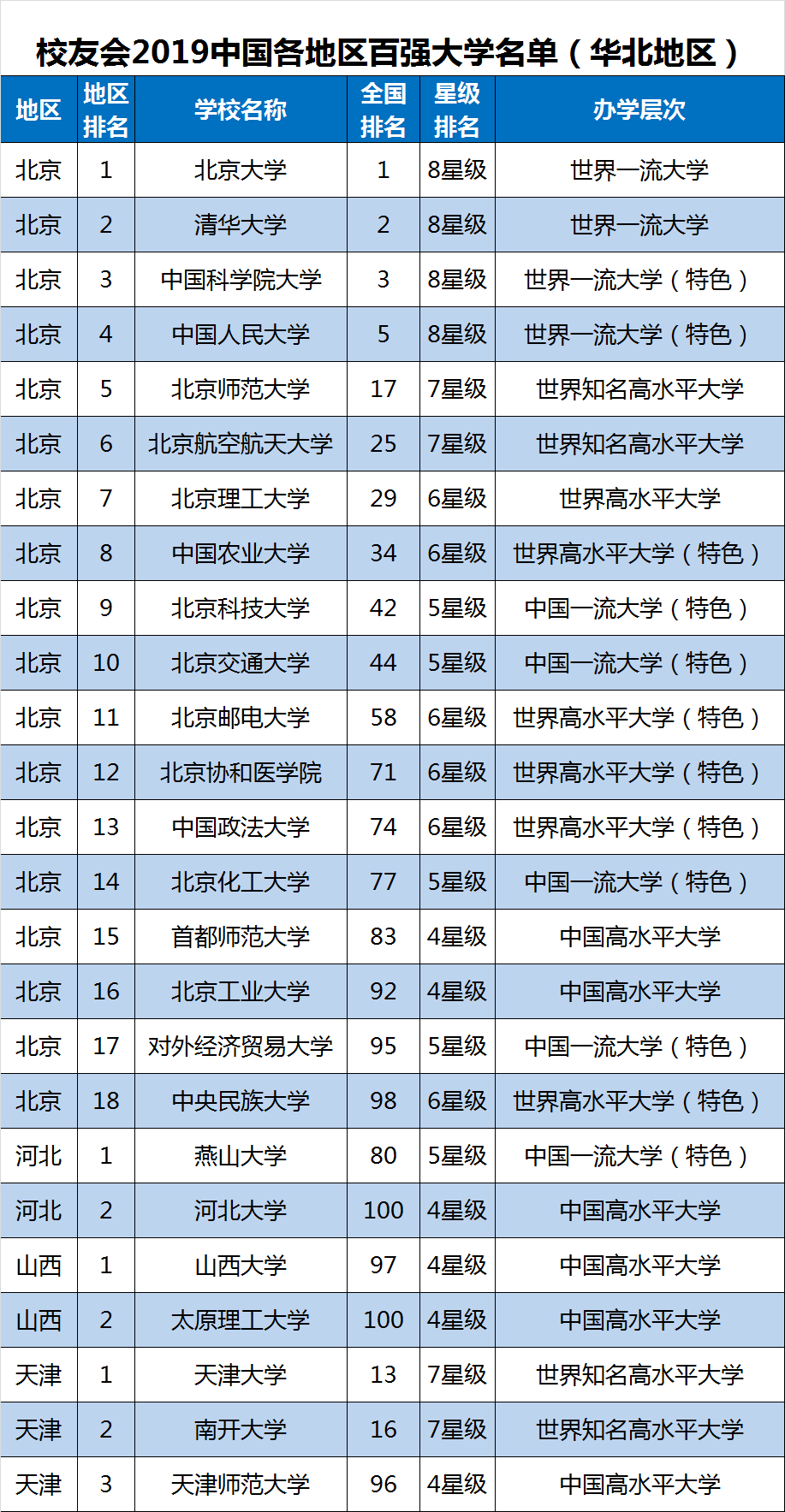 2019年民办高校排行榜_霸气 泰州这所高校稳居中国独立学院前十强,蝉联