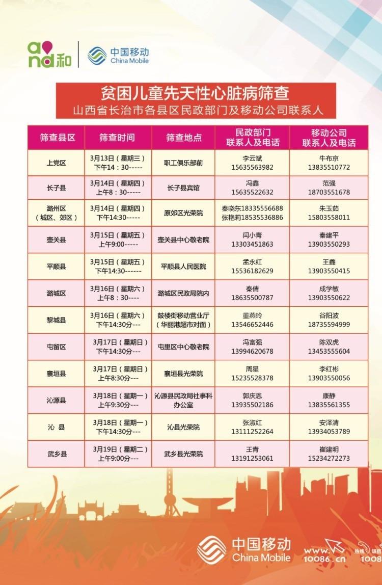 """""""中国移动爱""""心""""行动——贫困先心病儿童救助计划""""走进长治"""