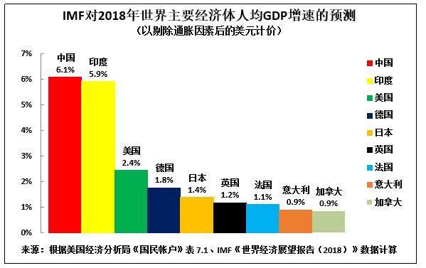 2019北京人均gdp_2019人均gdp市排名