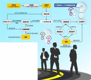 """陷票据诈骗""""罗生门"""" 仁智股份开盘跌逾7%"""