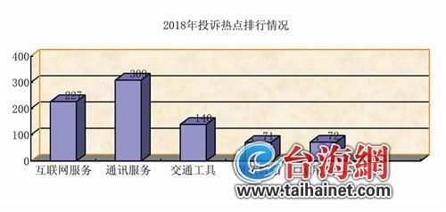 http://www.lightbutler.cn/shehui/171650.html