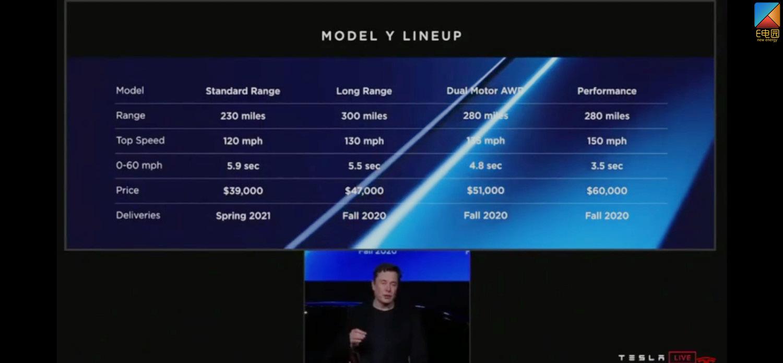 3.9万美元起售 特斯拉Model Y正式上市(第1页) -