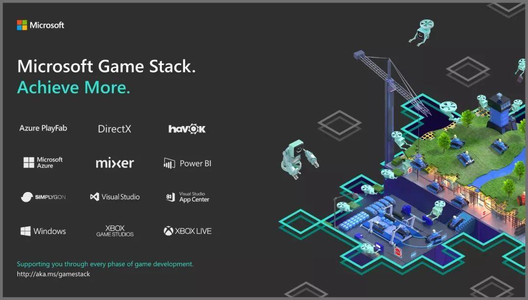 Xbox Live來到移動端平臺 跨平臺壁壘即將消失