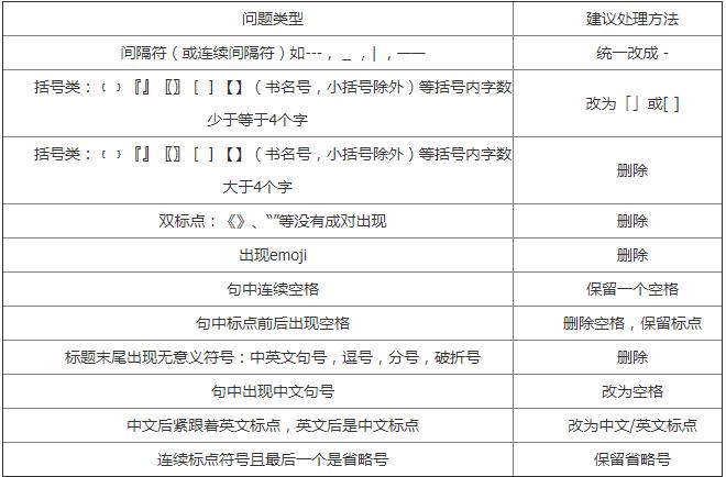 seo推广淘宝关键词优化怎么做seo搜索引擎介绍seowhy-第2张图片-爱站屋博客
