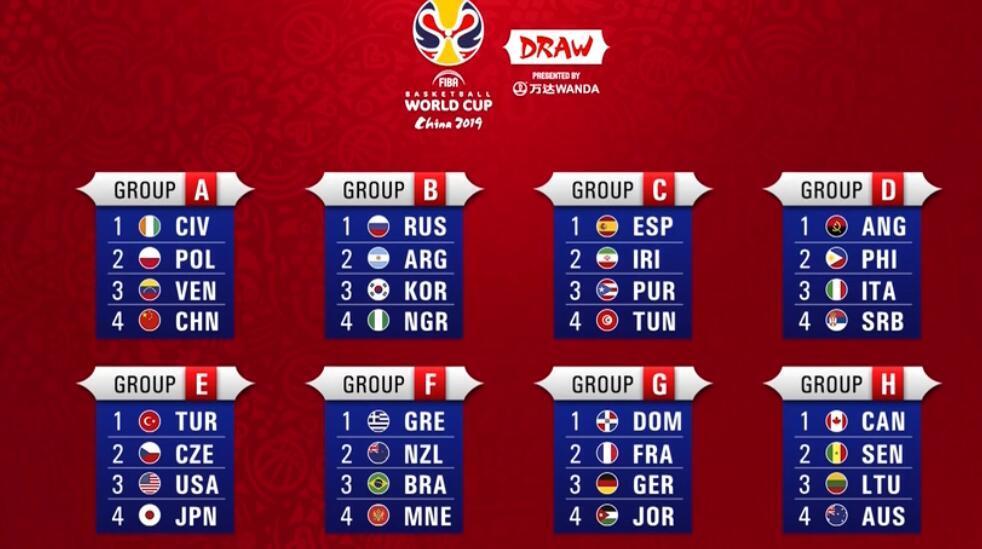 男篮世界杯中国上上签 同组波兰委内瑞拉科特迪瓦_波兰队 体育新闻 第1张