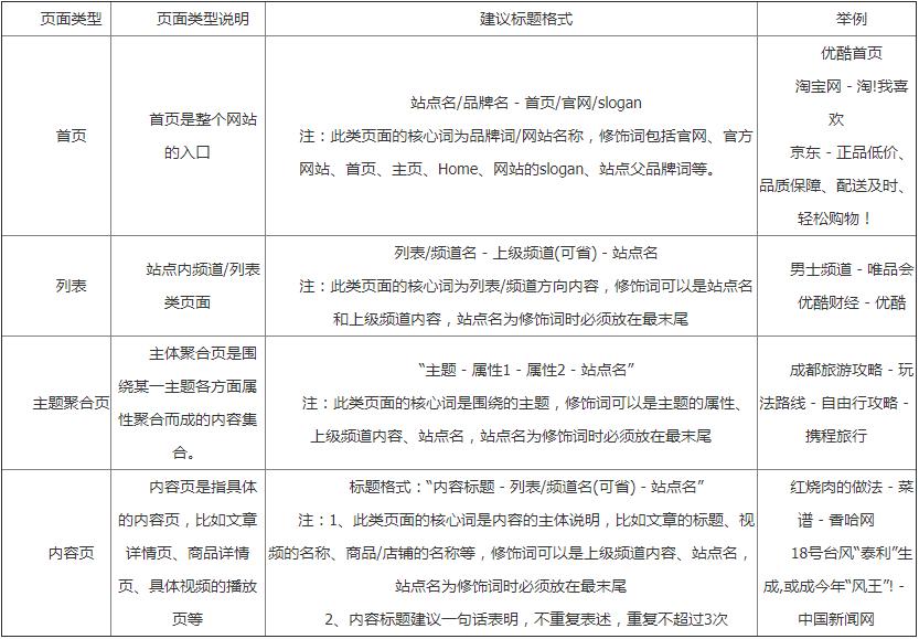seo推广淘宝关键词优化怎么做seo搜索引擎介绍seowhy-第3张图片-爱站屋博客