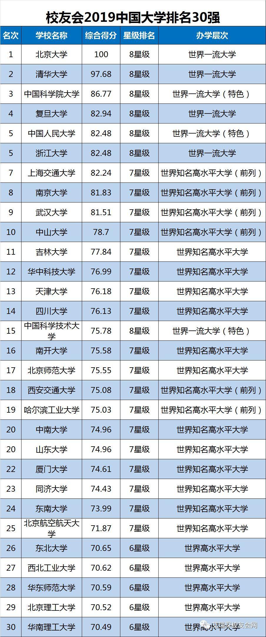2019年9音乐排行榜_求 2010年9月韩国音乐排行榜