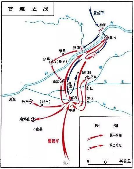 官渡之战为何只有曹操和袁绍两家决战,其他割据势力去哪儿了