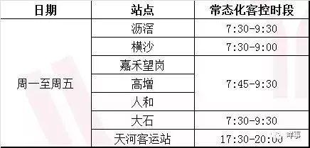 【提醒】下周二起,广州地铁这些站点新增客流控制,九号线也有!(附获奖晨评)