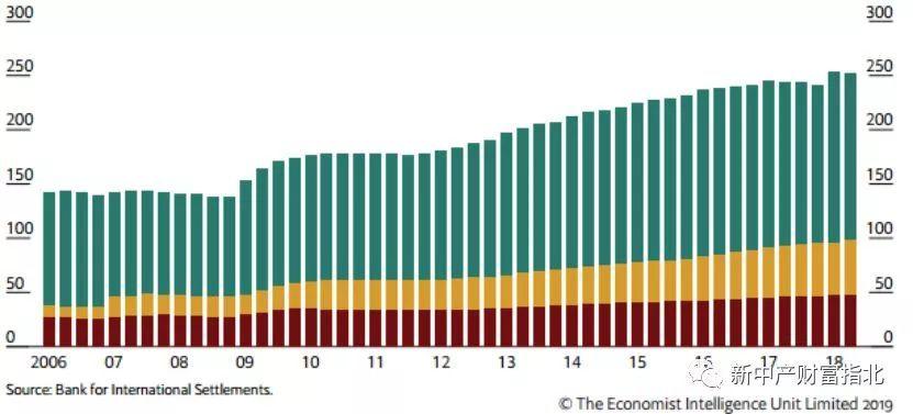 各国总债务gdp比例_债务总额10年猛增4倍,人民币会不会大贬值