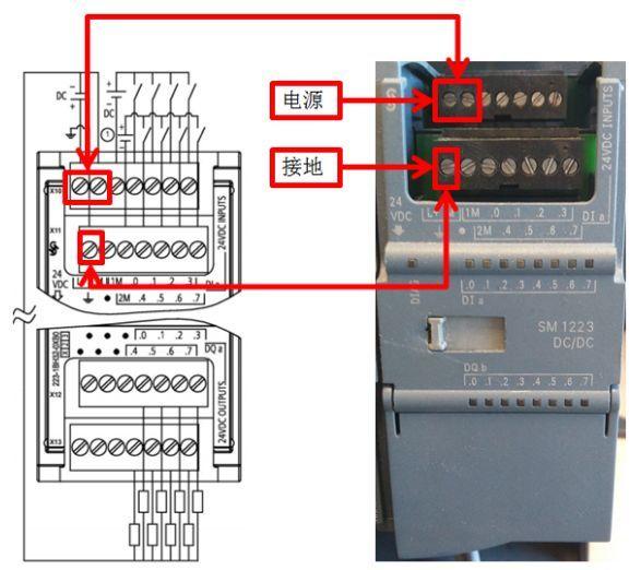 三.模拟量模块输入输出接线图