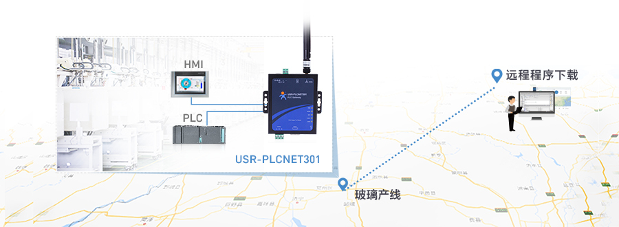 PLC如何快速实现远程控制?