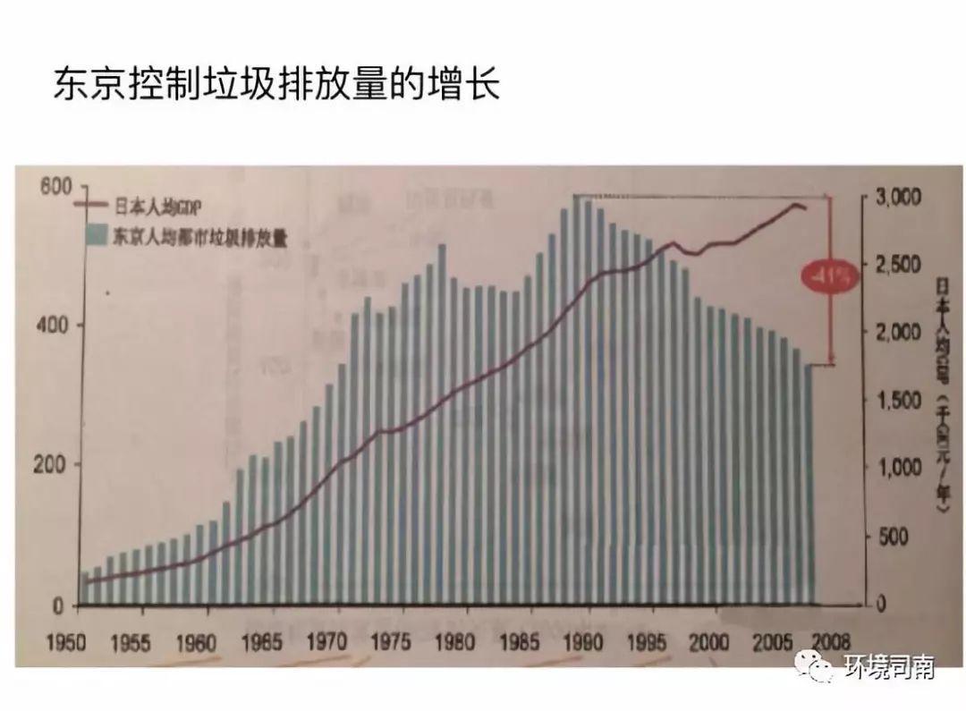 人均gdp 两万_中国人均gdp地图
