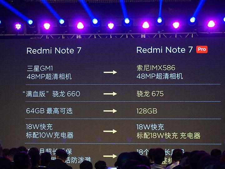 性价比无人能及 红米Note 7 Pro/红米7发布(图2)